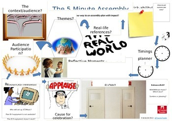 The 5 Minute Assembly Plan