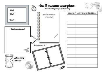 The 5 minute unit plan