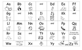 The Alphabet ABC Chart Chant