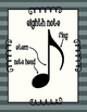 The Anatomy of a Note