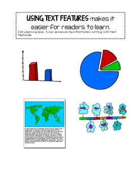 The Art of Information Writing: Lucy Calkins Grade 3 Unit 2 ISN