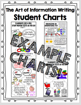 The Art of Information Writing - Lucy Calkins Student Char