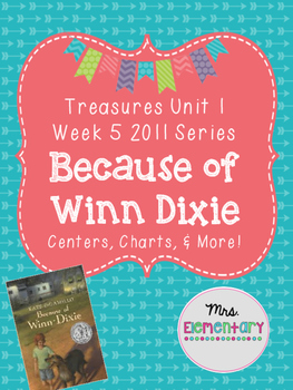 Because of Winn Dixie Centers and Charts