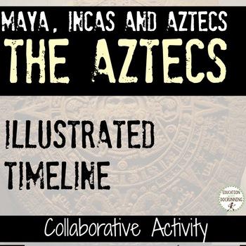 Aztecs Illustrated Timeline Collaborative Activity for Aztec Unit