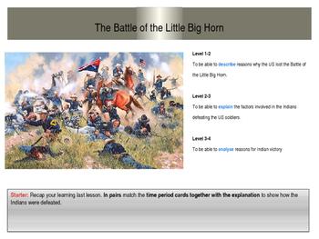 The Battle for Little Big Horn