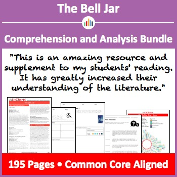 The Bell Jar – Comprehension and Analysis Bundle