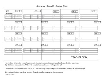 The Best Seating Chart Ever....