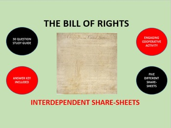 The Bill of Rights:  Interdependent Share-Sheets Activity