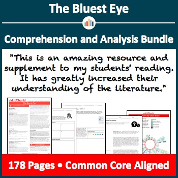 The Bluest Eye – Comprehension and Analysis Bundle