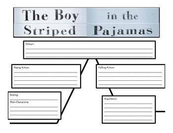 The Boy in the Striped Pajamas Plot Analysis