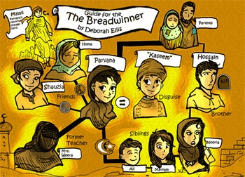 """The Breadwinner"" Visual Character Map and 3 Piece Islam/H"