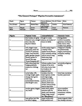 The Canterbury Tales: The Pilgrims Quiz