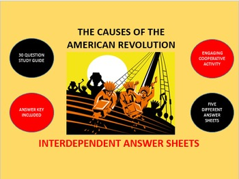 The Causes of the American Revolution: Interdependent Answ