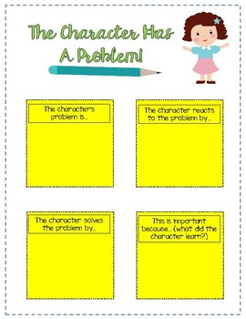 The Character Has A Problem Anchor Chart- Character Analysis