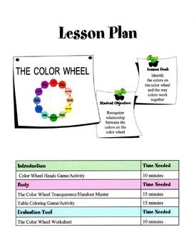 The Color Wheel In Apparel Lesson