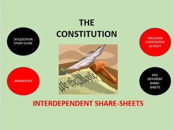 The Constitution: Interdependent Share-Sheets Activity