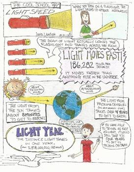 Light-speed Comic