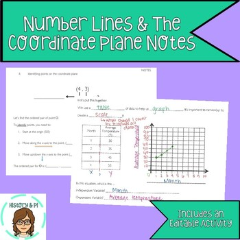 The Coordinate Plane (Notes)