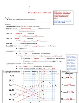 The Coordinate Plane & Ordered Pairs Guided Notes