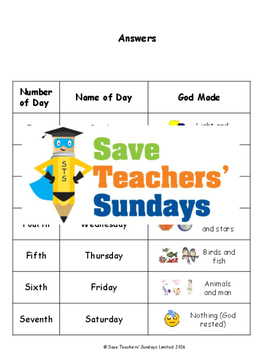 The Creation Story Lesson Plan, Worksheets / Activity and Plenary