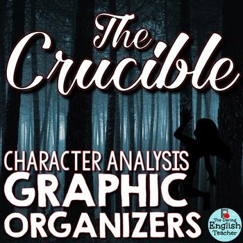 The Crucible Character Analysis Graphic Organizers