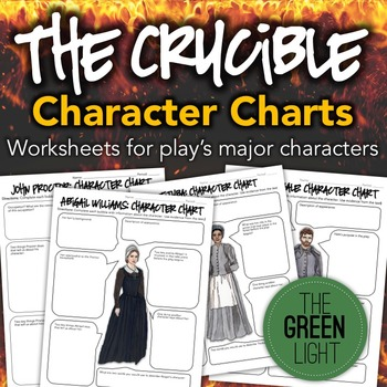 The Crucible Characterization Activity -- Worksheets, Bell