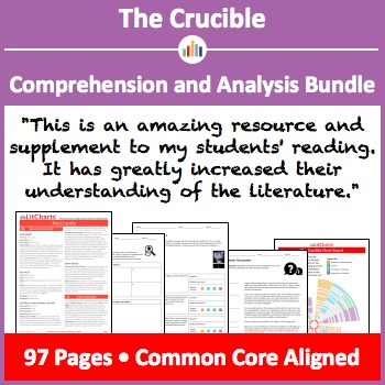The Crucible – Comprehension and Analysis Bundle