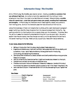 essay revenge crucible Get an answer for 'within the crucible, what are some themes shown and quotes to back this upwithin the crucible, what are some themes shown and quotes to back this up' and find homework help .