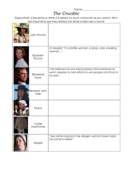 The Crucible Movie Notes