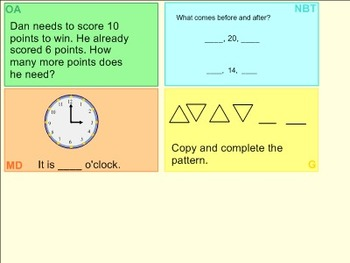 The Daily Four Common Core Math Journals