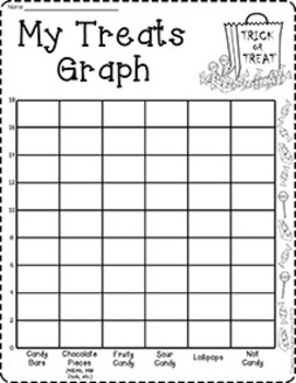 The Day AFTER Halloween: Graphing Candy