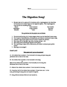The Digestion Song