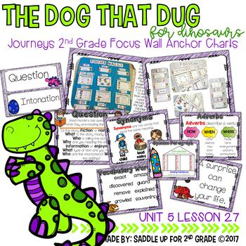 The Dog That Dug for Dinosaurs Focus Wall Anchor Charts an