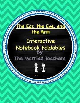 The Ear, the Eye, & the Arm Interactive Literature & Gramm