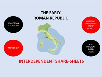 The Early Roman Republic: Share-Sheets Activity