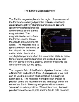 The Earth's Magnetosphere Common Core Reading and Writing