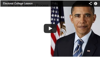 The Electoral College Ready-Made Lesson