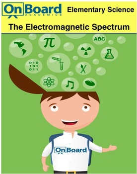 The Electromagnetic Spectrum-Interactive Lesson