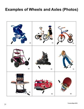 Simple Machines (The Elementary Science Shop)