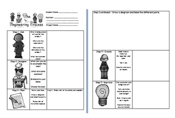 The Engineering Process - Worksheet for Projects or Tasks