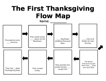 The First Thanksgiving Flow Map