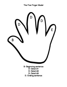 The Five Finger Writing Model