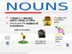 Nouns, Pronouns, Adjectives, Adverbs, and Verbs - PPT