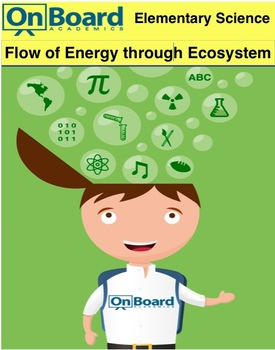 The Flow of Energy and Matter in an Ecosystem-Interactive Lesson