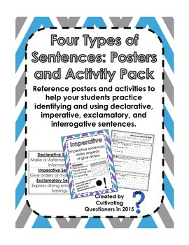 The Four Types of Sentences: Poster and Critical-Thinking