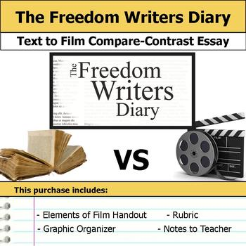The Freedom Writers Diary - Text to Film Essay Bundle