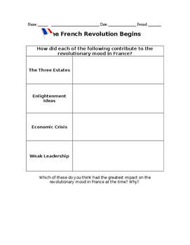 The French Revolution Begins Graphic Organizer