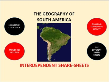 The Geography of South America: Interdependent Share-Sheet