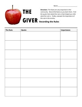 The Giver Handouts