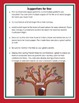 The Giving Tree: Back to School Wish List for Meet Teacher